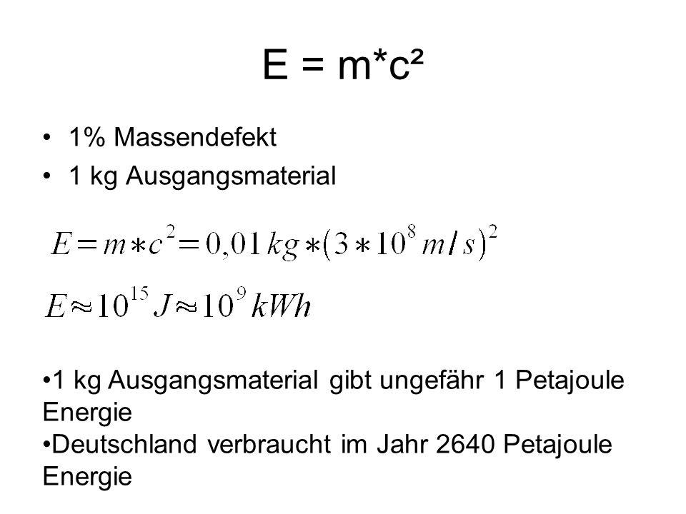 E = m*c² 1% Massendefekt 1 kg Ausgangsmaterial