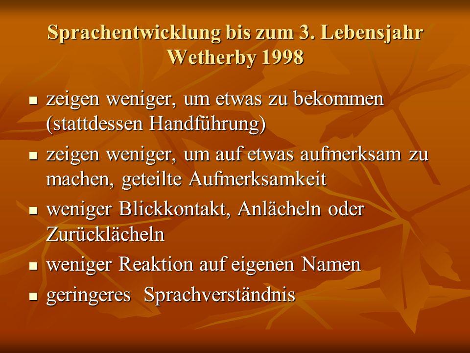Sprachentwicklung bis zum 3. Lebensjahr Wetherby 1998