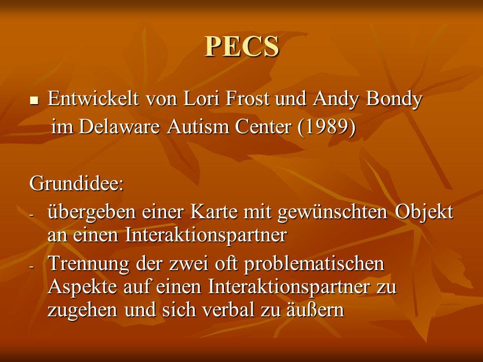 PECS Entwickelt von Lori Frost und Andy Bondy