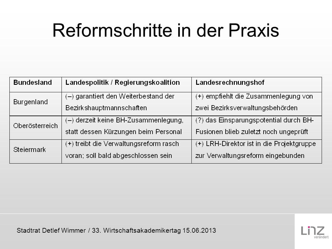 Reformschritte in der Praxis