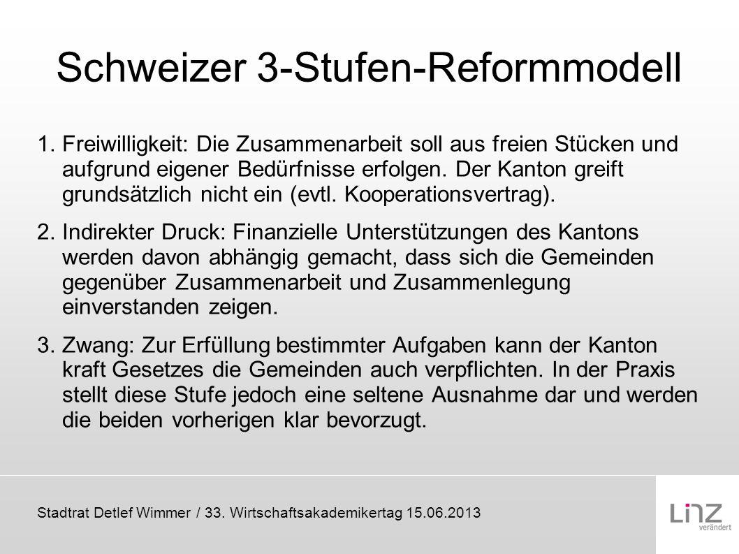 Schweizer 3-Stufen-Reformmodell