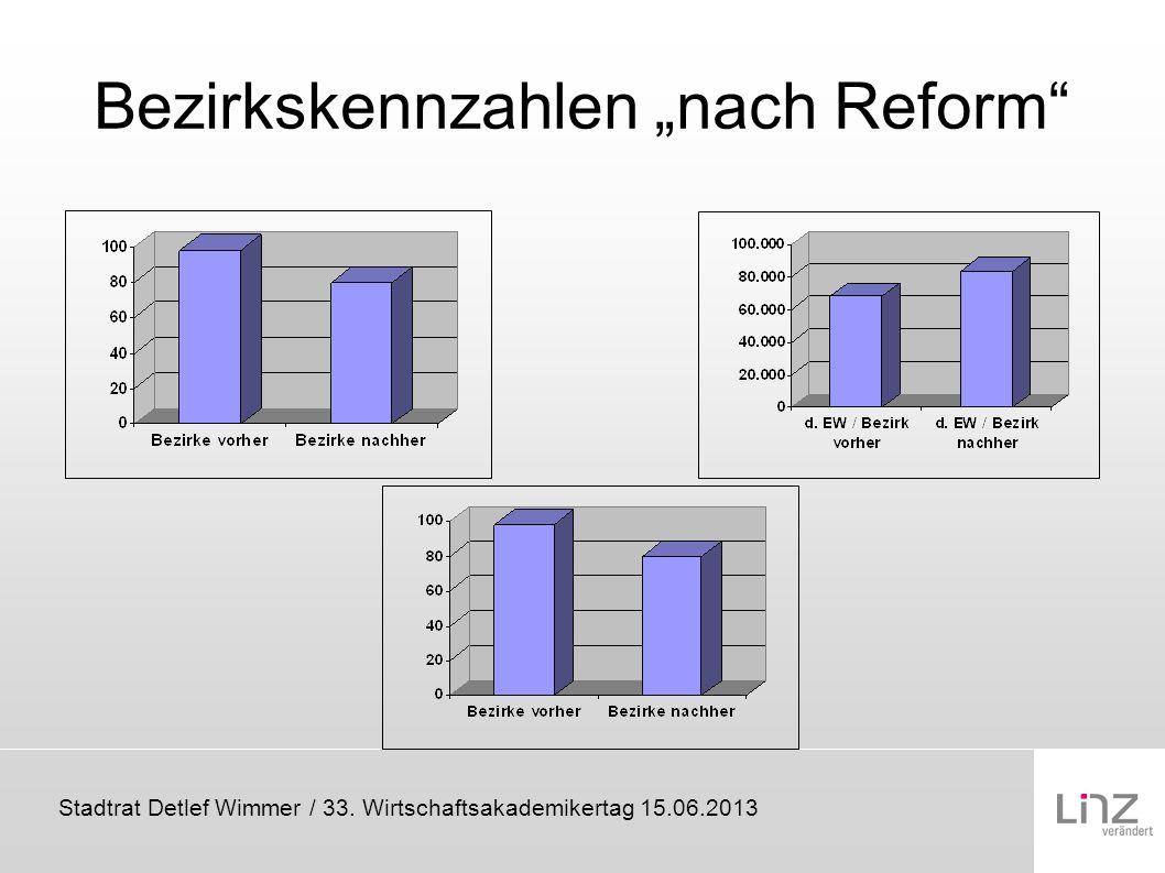 """Bezirkskennzahlen """"nach Reform"""