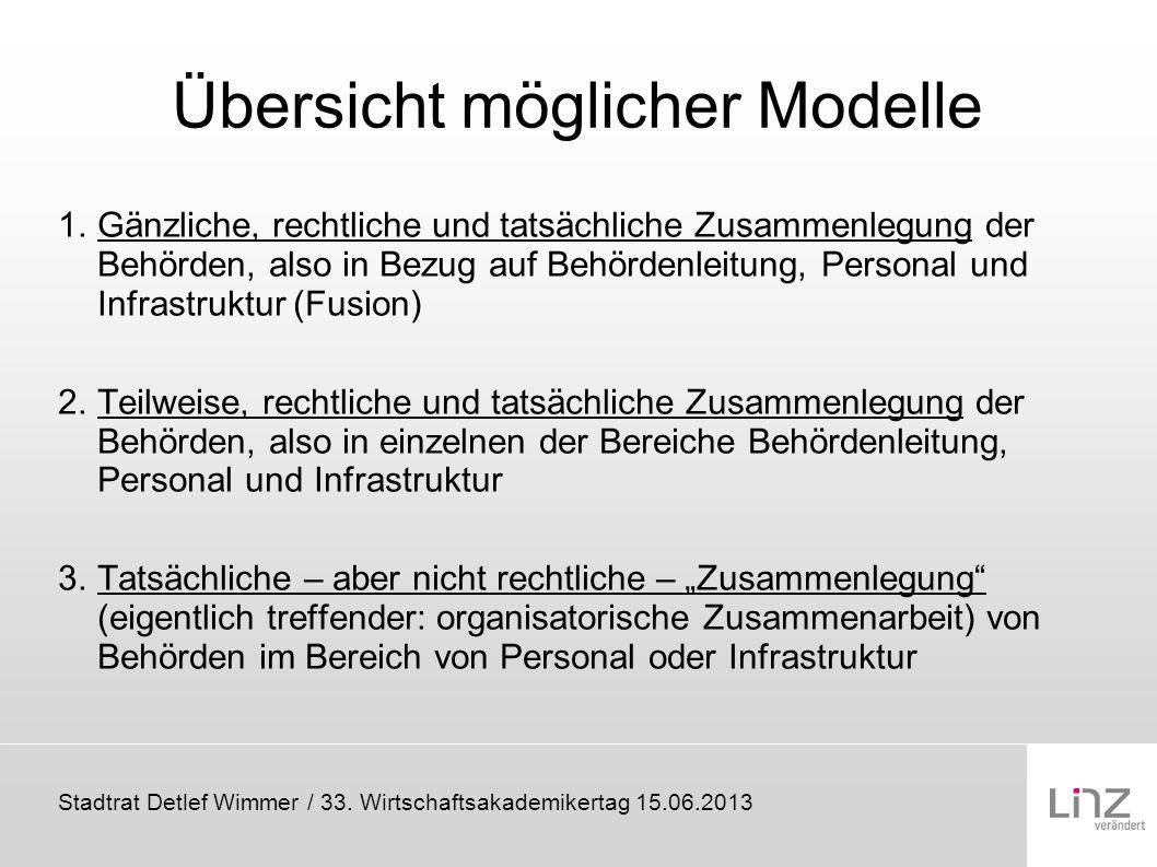 Übersicht möglicher Modelle
