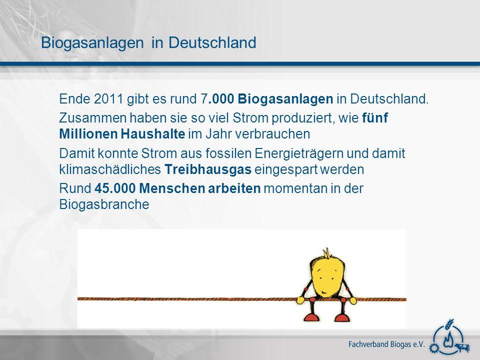 Biogasanlagen in Deutschland