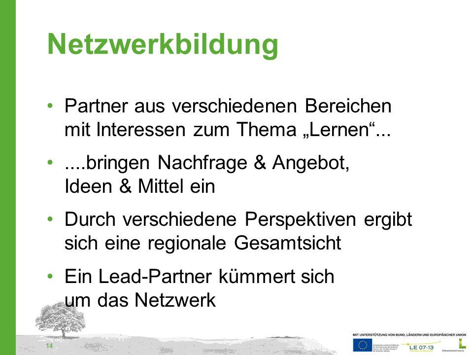 """Netzwerkbildung Partner aus verschiedenen Bereichen mit Interessen zum Thema """"Lernen ... ....bringen Nachfrage & Angebot, Ideen & Mittel ein."""