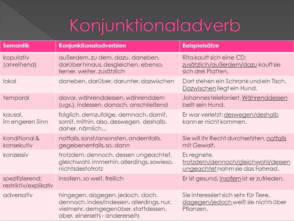 Konjunktionaladverb Semantik Konjunktionaladverbien Beispielsätze
