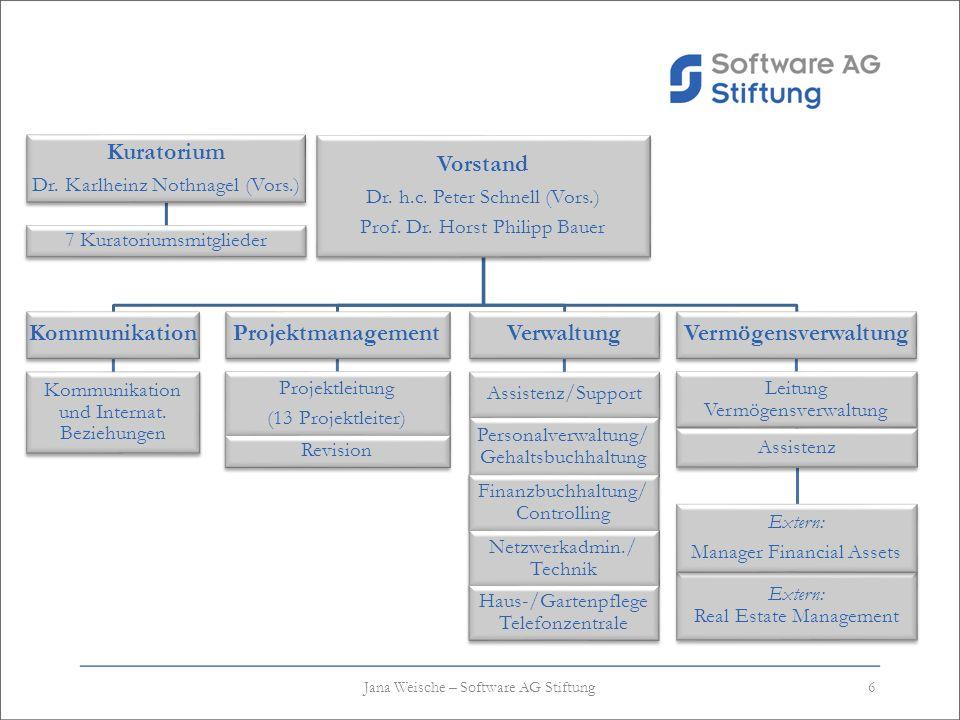 Kuratorium Vorstand Kommunikation Projektmanagement Verwaltung