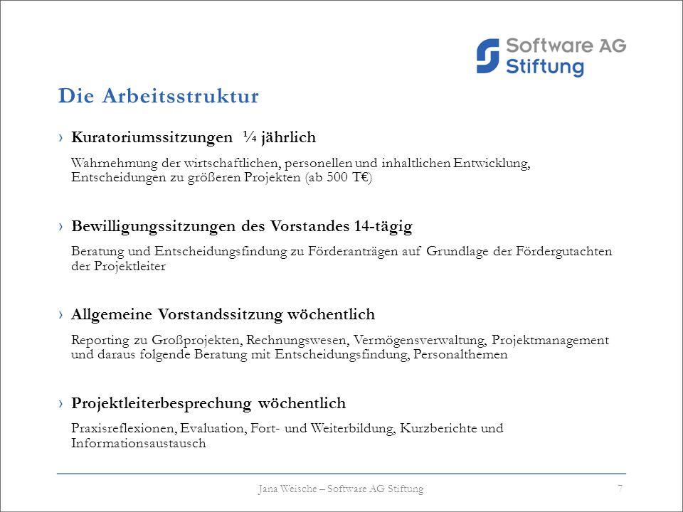 Jana Weische – Software AG Stiftung