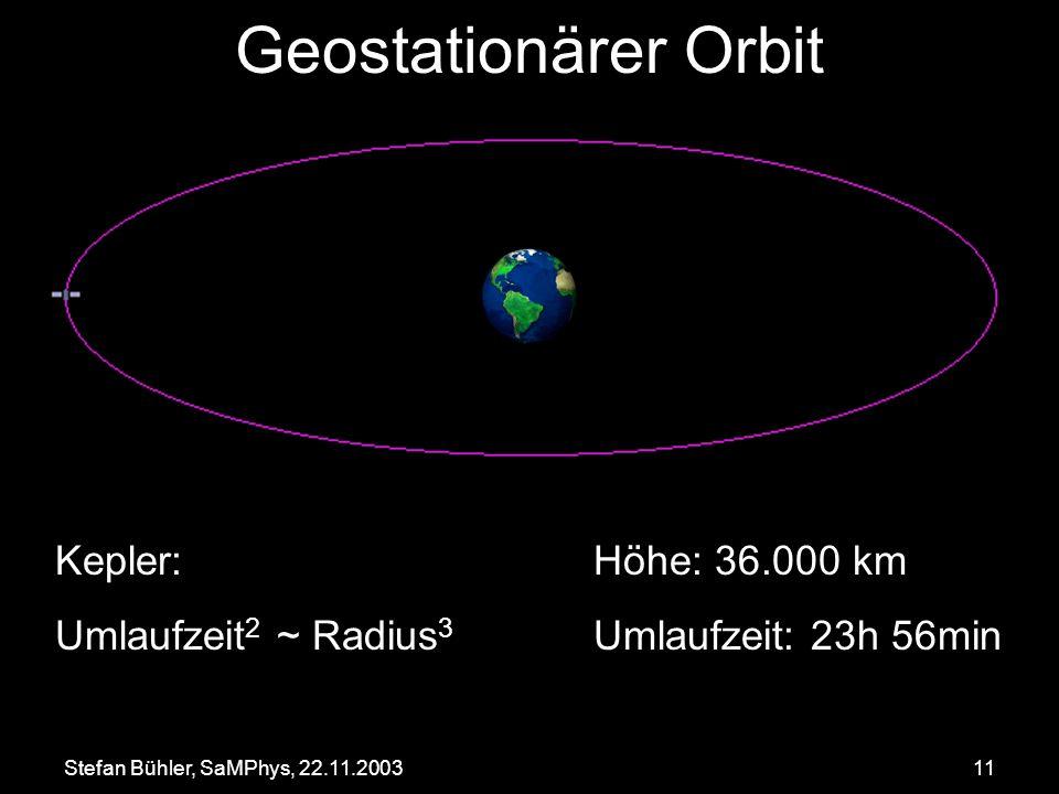 Geostationärer Orbit Kepler: Umlaufzeit2 ~ Radius3 Höhe: 36.000 km