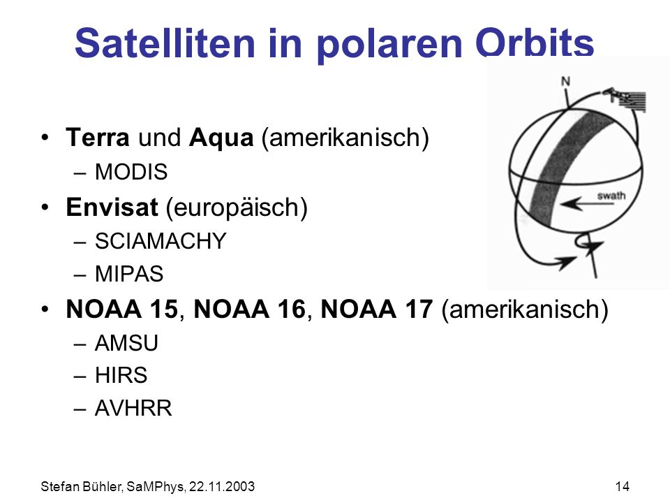 Satelliten in polaren Orbits
