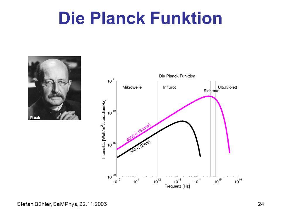 Die Planck Funktion Stefan Bühler, SaMPhys, 22.11.2003