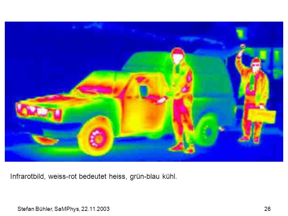 Infrarotbild, weiss-rot bedeutet heiss, grün-blau kühl.