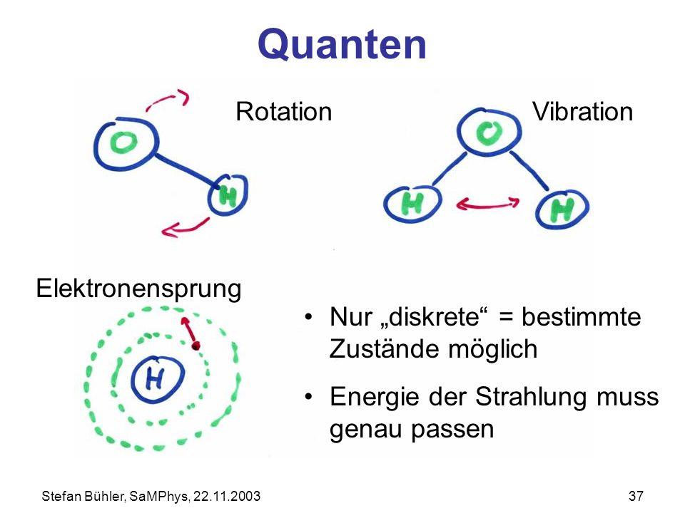 Quanten Rotation Vibration Elektronensprung