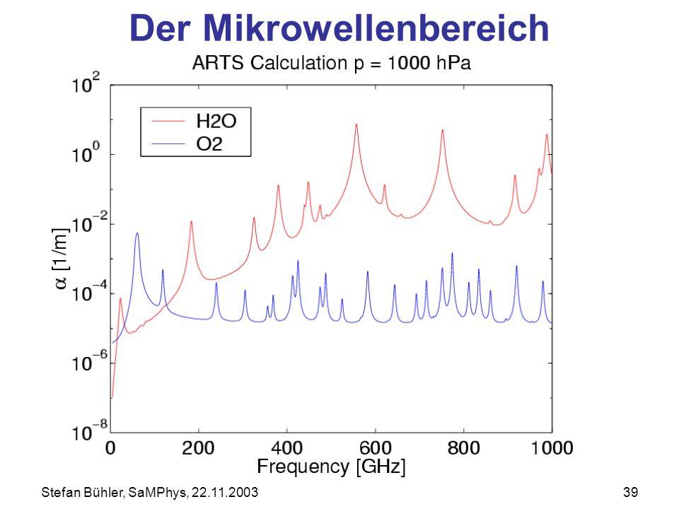Der Mikrowellenbereich