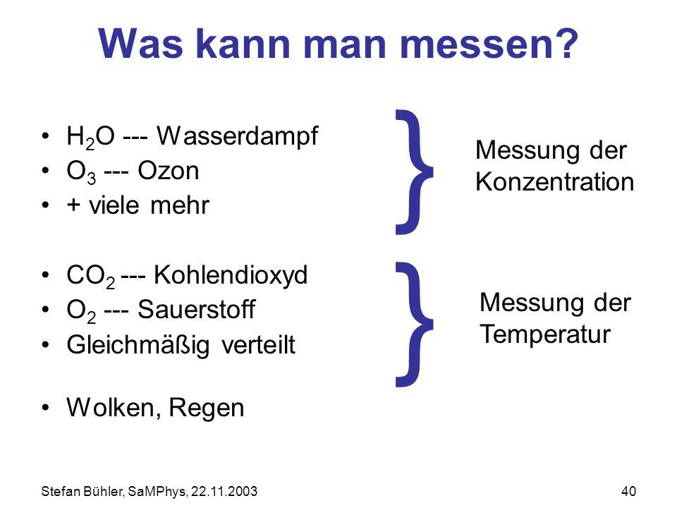 } } Was kann man messen H2O --- Wasserdampf Messung der Konzentration