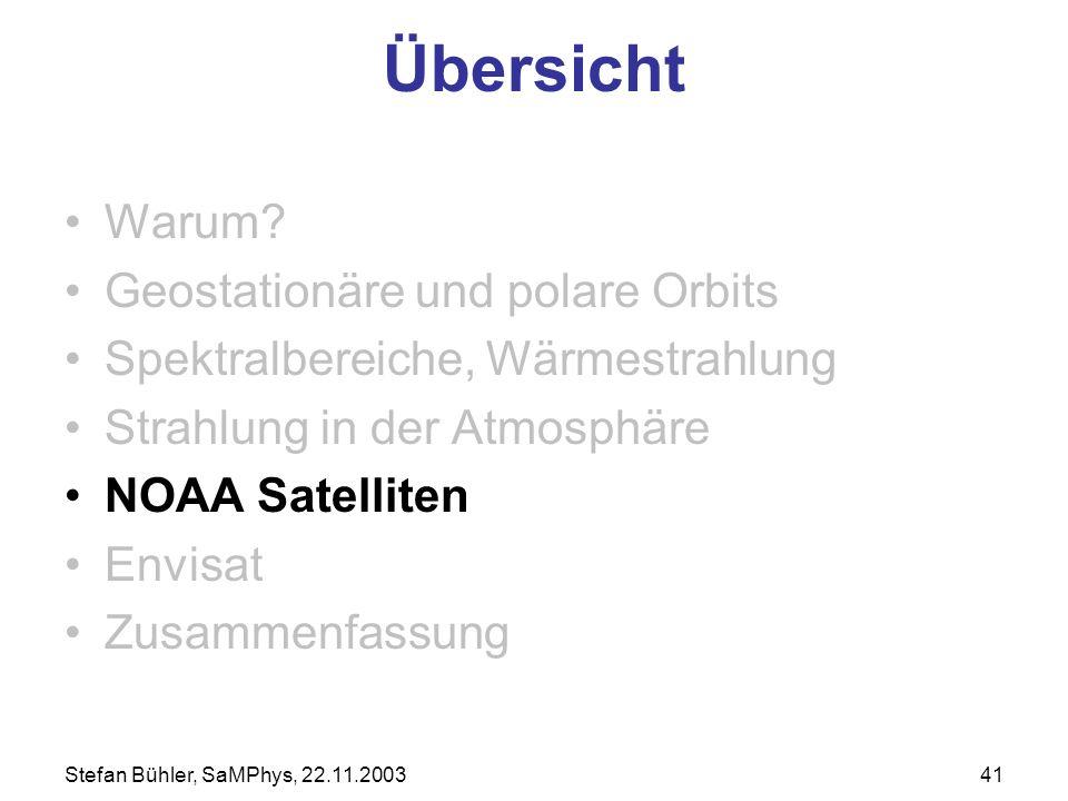 Übersicht Warum Geostationäre und polare Orbits