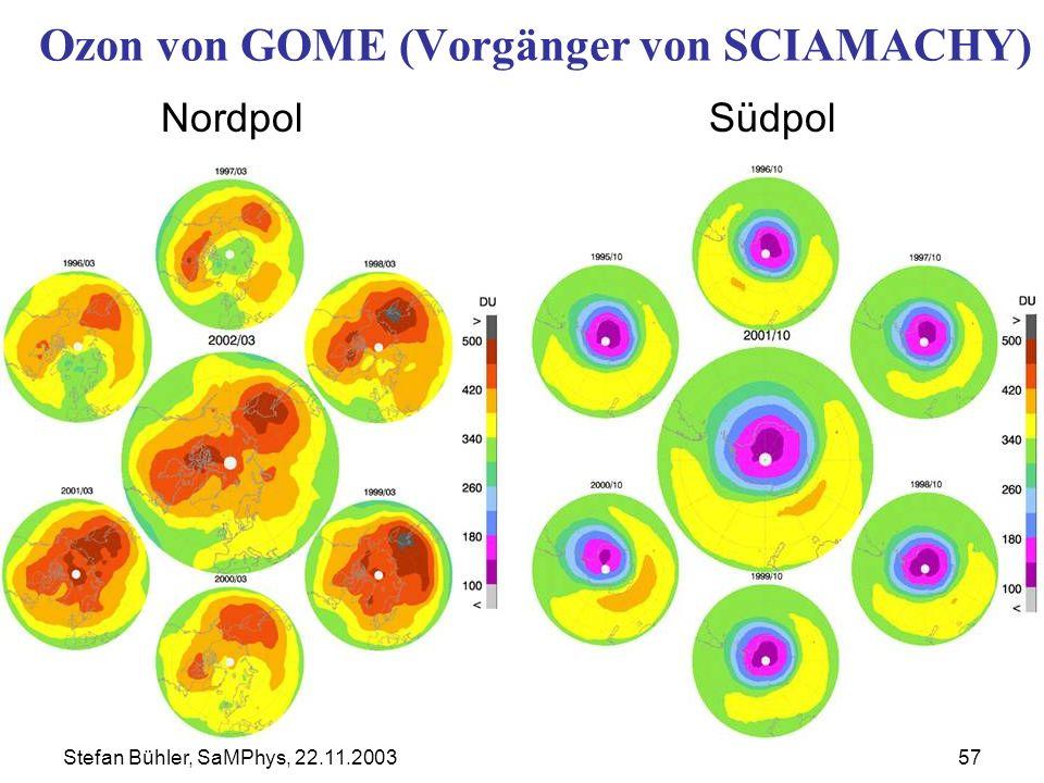 Ozon von GOME (Vorgänger von SCIAMACHY)