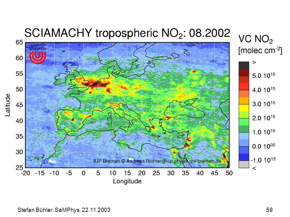 Stefan Bühler, SaMPhys, 22.11.2003