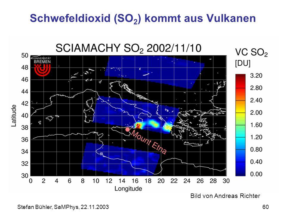 Schwefeldioxid (SO2) kommt aus Vulkanen