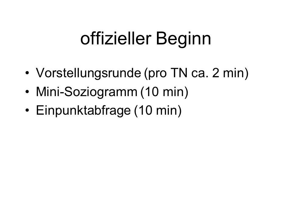 offizieller Beginn Vorstellungsrunde (pro TN ca. 2 min)