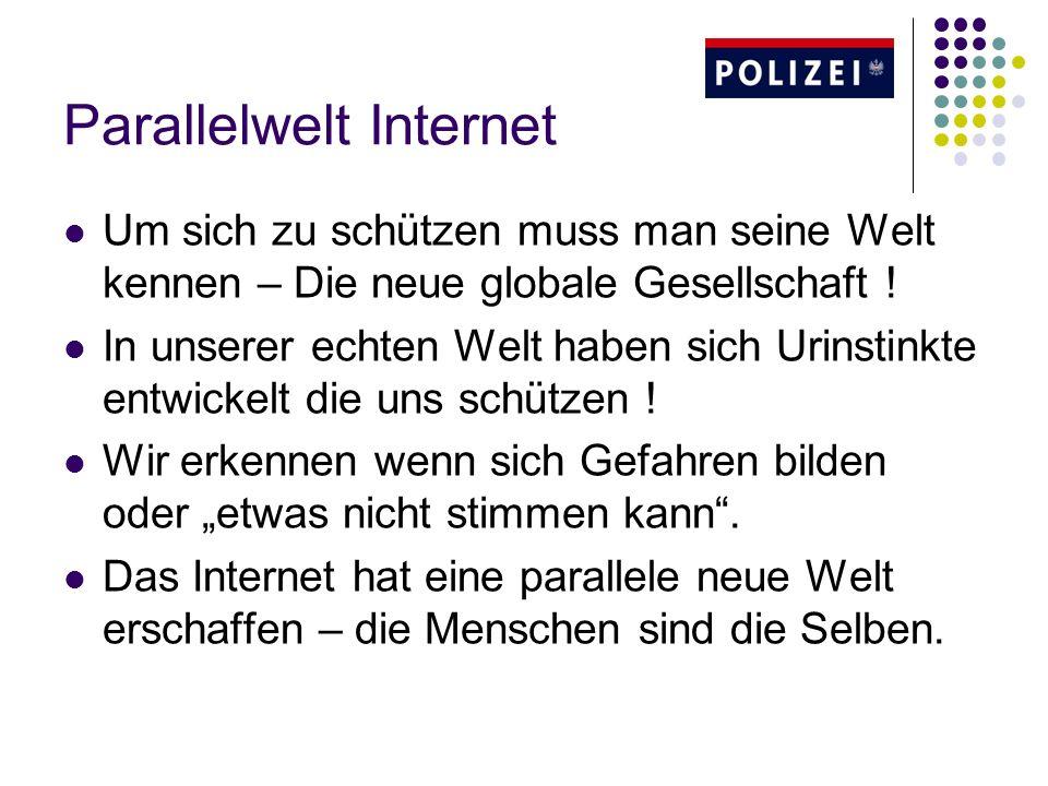Parallelwelt Internet