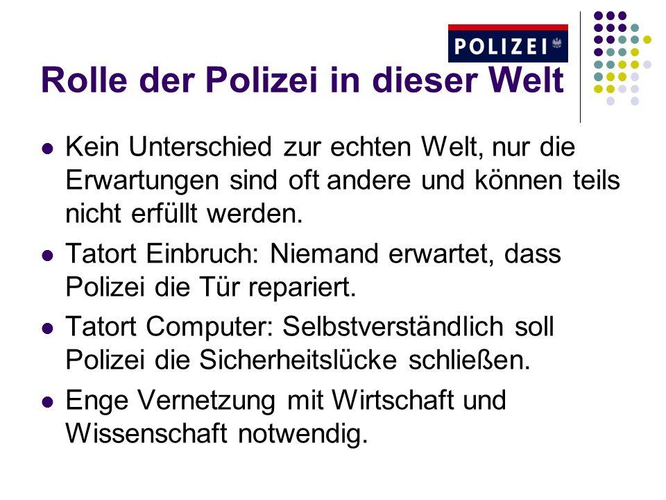 Rolle der Polizei in dieser Welt