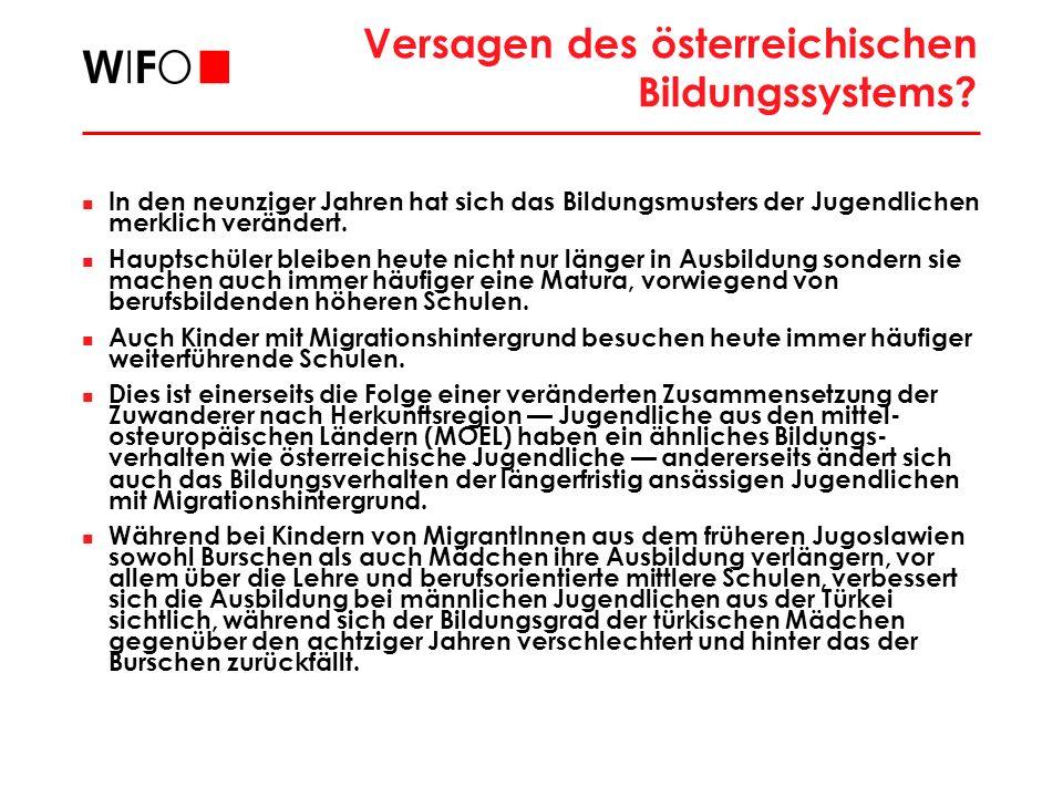 Versagen des österreichischen Bildungssystems