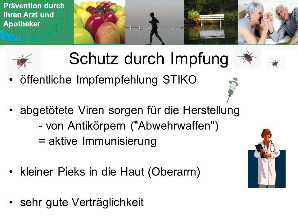 Schutz durch Impfung öffentliche Impfempfehlung STIKO