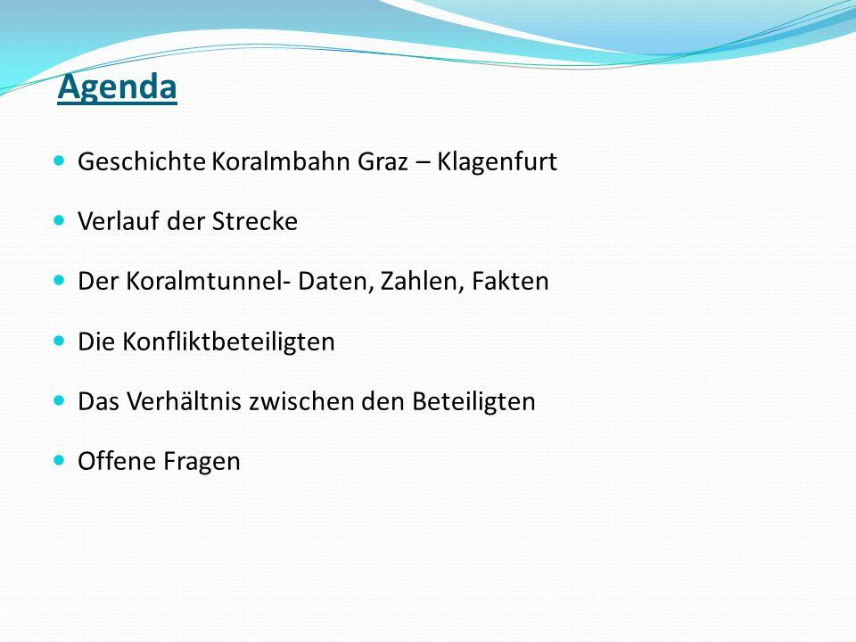 Agenda Geschichte Koralmbahn Graz – Klagenfurt Verlauf der Strecke