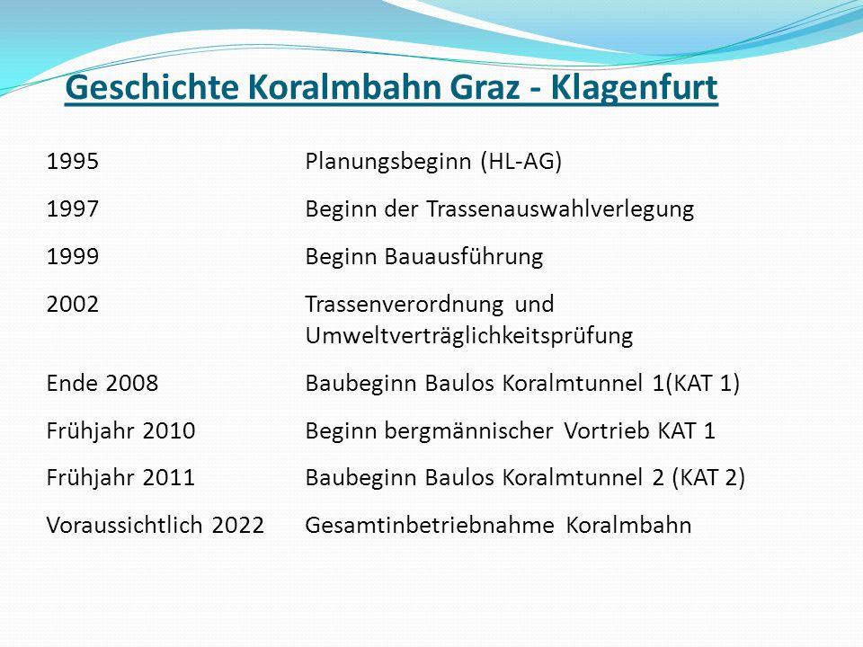 Geschichte Koralmbahn Graz - Klagenfurt