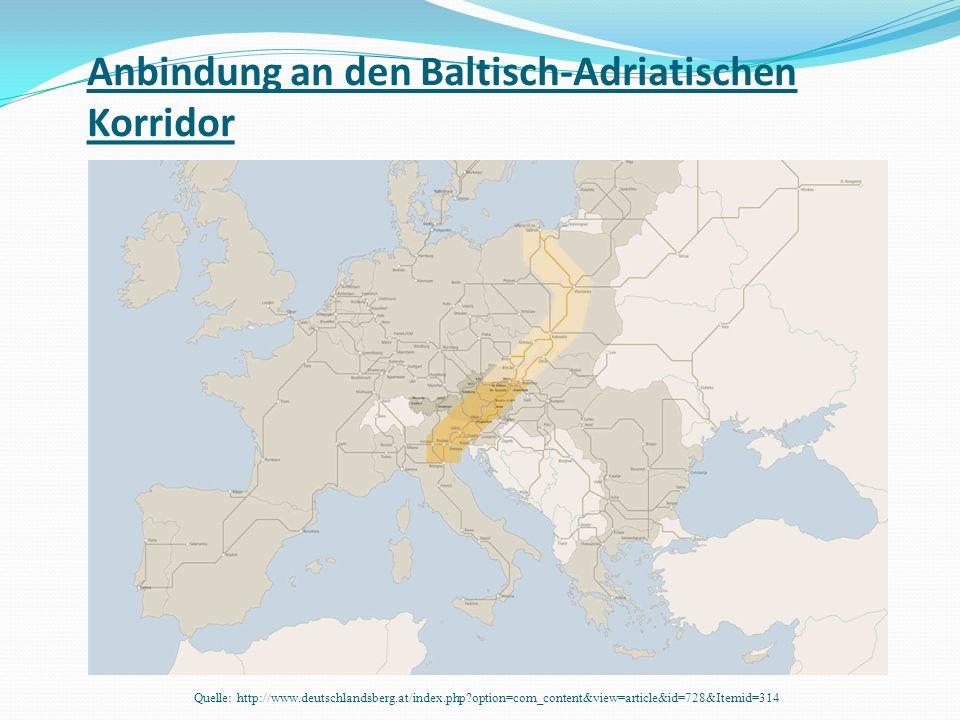 Anbindung an den Baltisch-Adriatischen Korridor