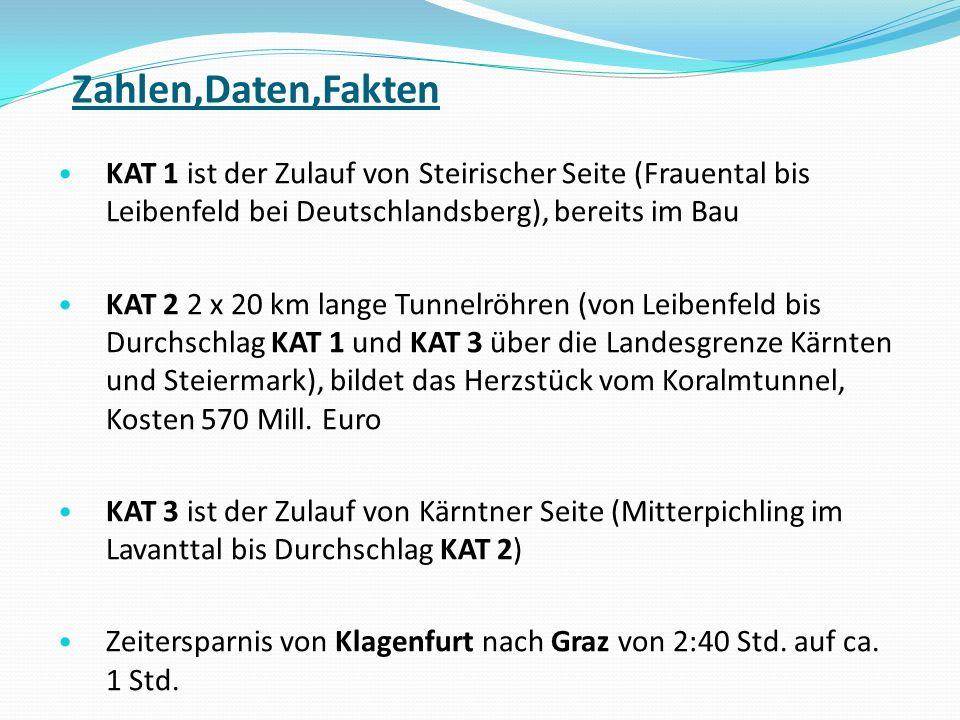 Zahlen,Daten,Fakten KAT 1 ist der Zulauf von Steirischer Seite (Frauental bis Leibenfeld bei Deutschlandsberg), bereits im Bau.