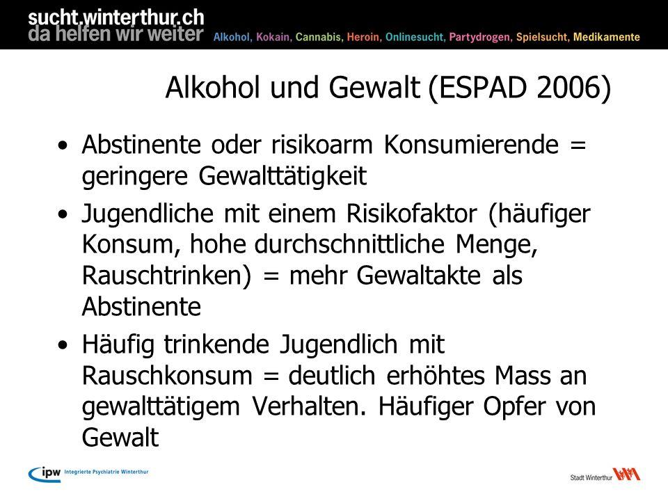 Alkohol und Gewalt (ESPAD 2006)