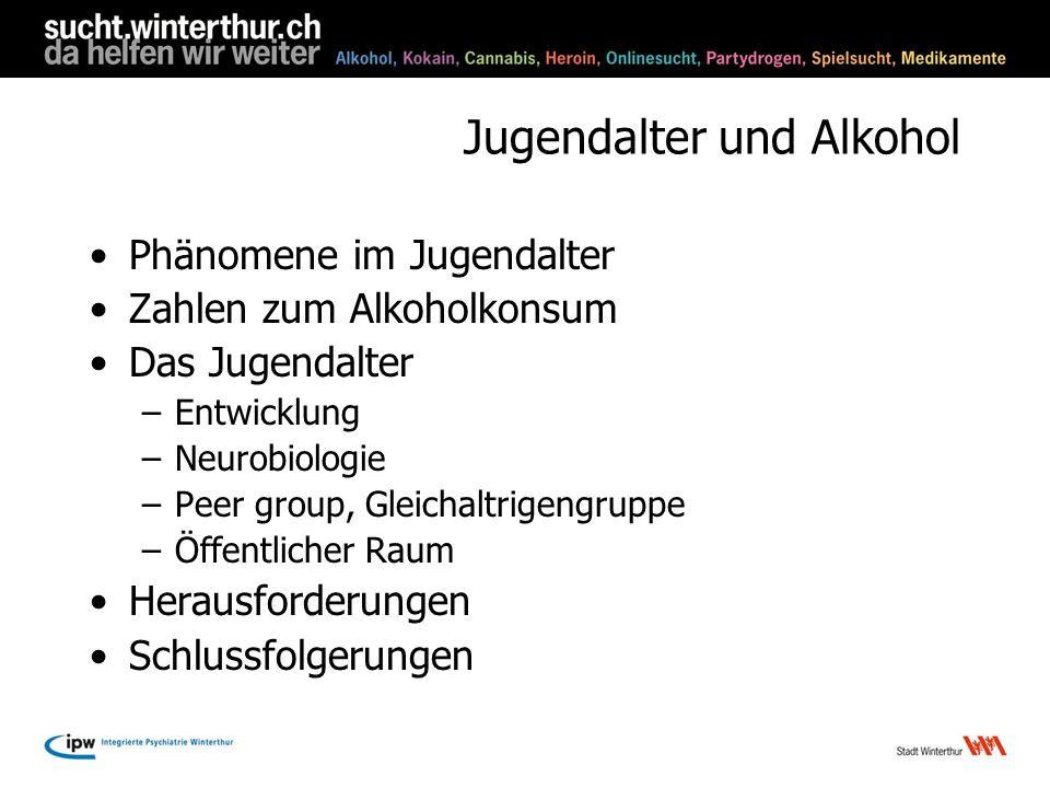 Jugendalter und Alkohol