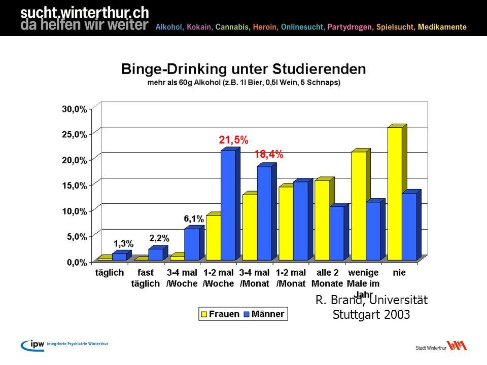 R. Brand, Universität Stuttgart 2003
