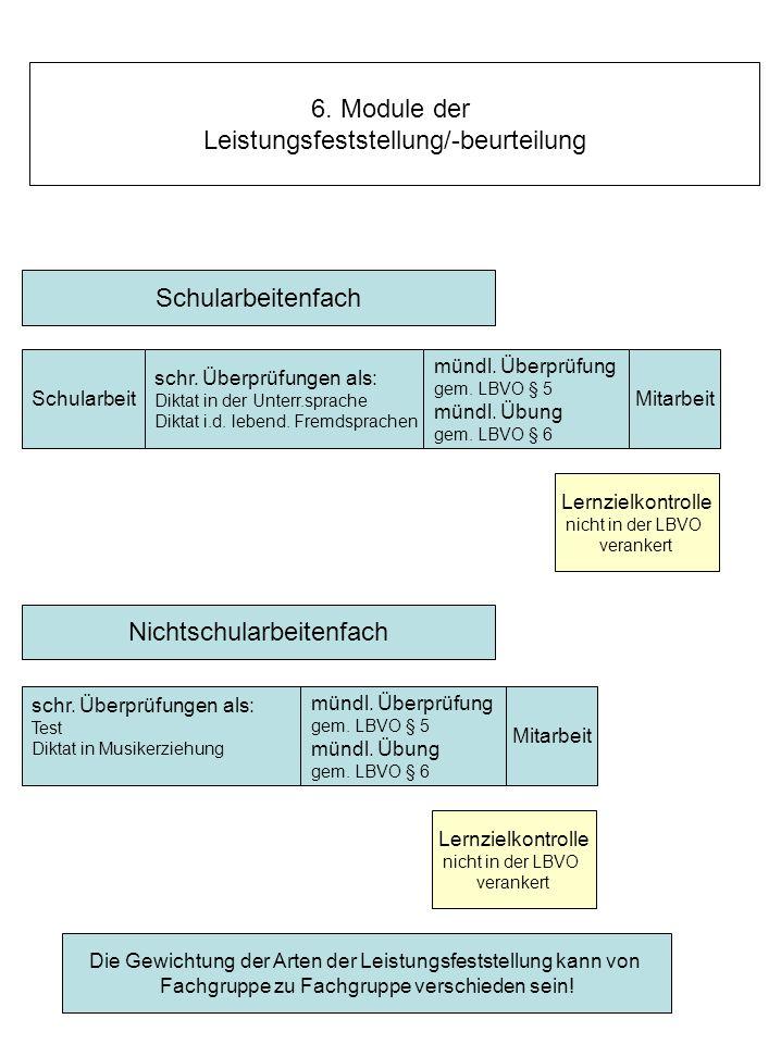 Leistungsfeststellung/-beurteilung