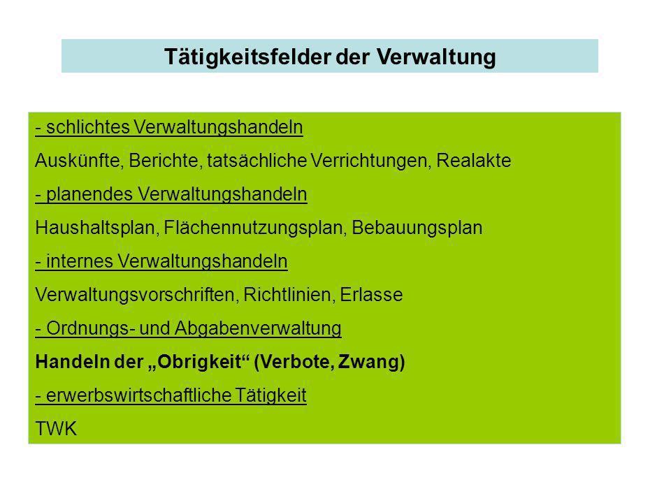 Tätigkeitsfelder der Verwaltung
