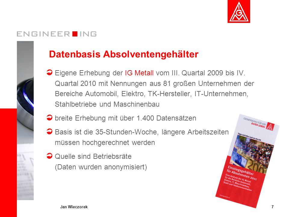 Datenbasis Absolventengehälter