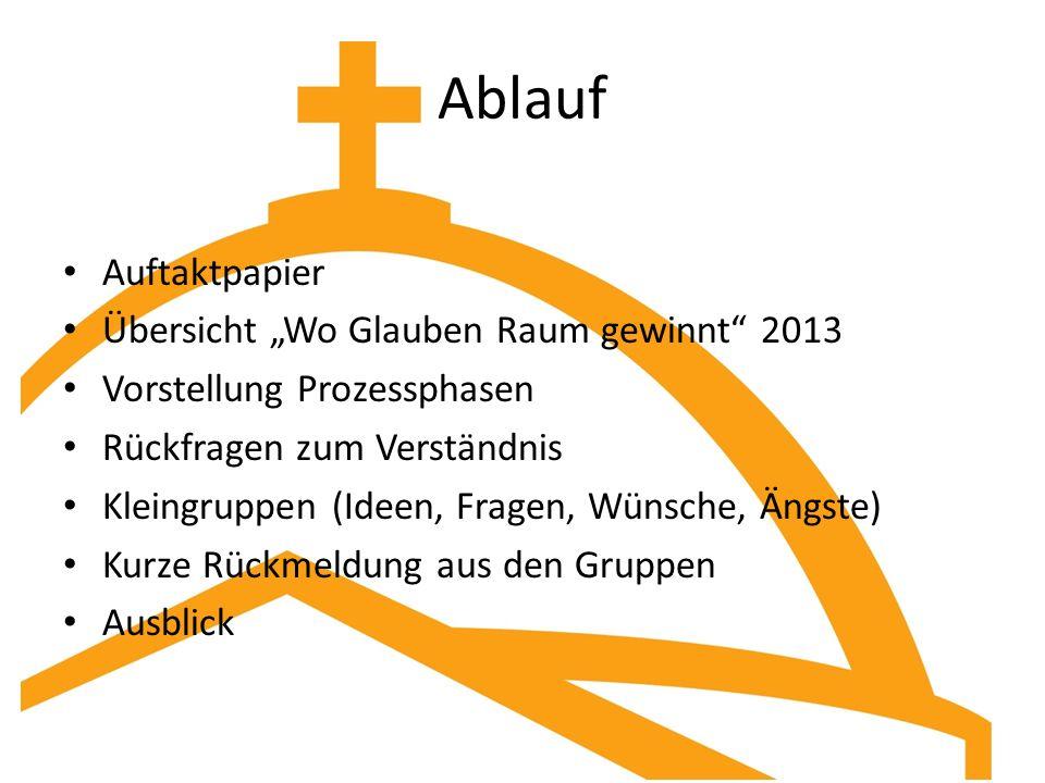 """Ablauf Auftaktpapier Übersicht """"Wo Glauben Raum gewinnt 2013"""