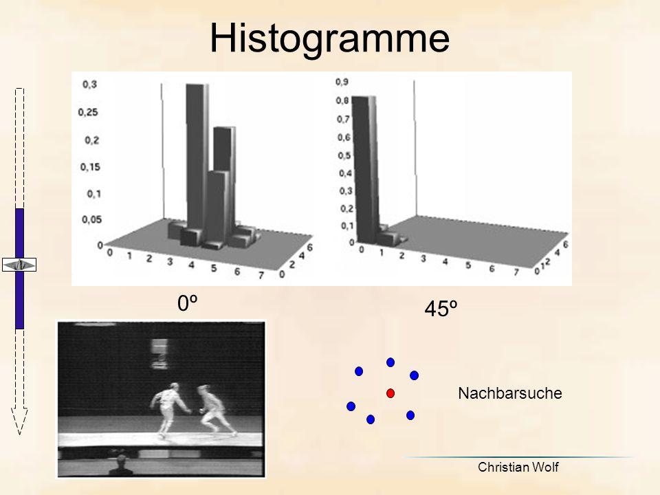 Histogramme 0º 45º Nachbarsuche