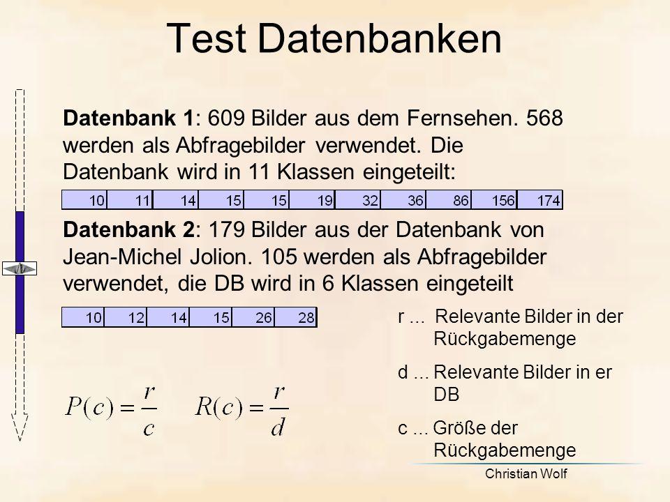 Test Datenbanken Datenbank 1: 609 Bilder aus dem Fernsehen. 568 werden als Abfragebilder verwendet. Die Datenbank wird in 11 Klassen eingeteilt: