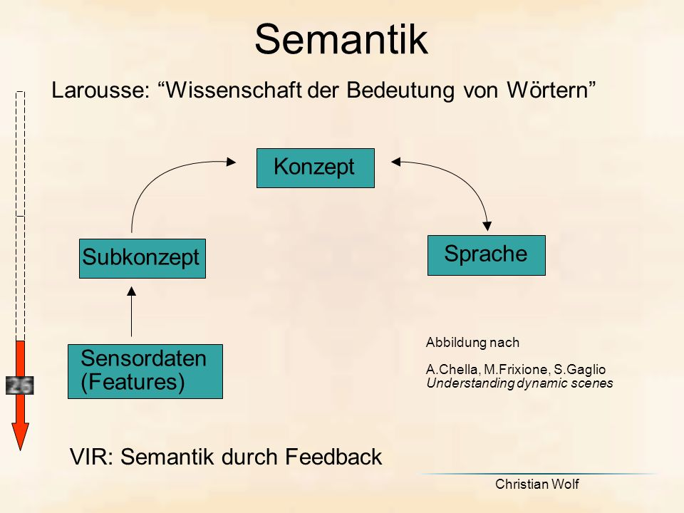 Semantik Larousse: Wissenschaft der Bedeutung von Wörtern Konzept