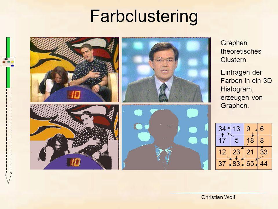 Farbclustering Graphen theoretisches Clustern