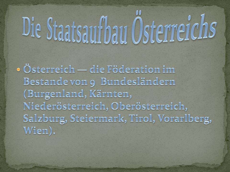 Die Staatsaufbau Österreichs