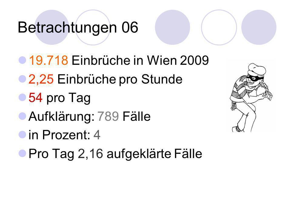 Betrachtungen 06 19.718 Einbrüche in Wien 2009