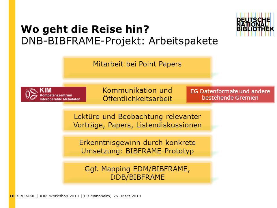 Wo geht die Reise hin DNB-BIBFRAME-Projekt: Arbeitspakete