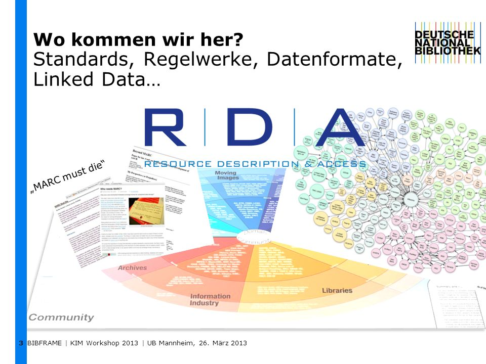 Wo kommen wir her Standards, Regelwerke, Datenformate, Linked Data…