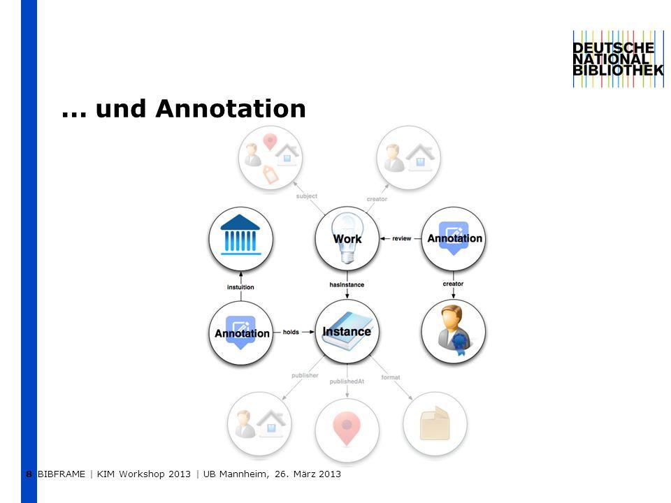 8 ... und Annotation BIBFRAME | KIM Workshop 2013 | UB Mannheim, 26. März 2013