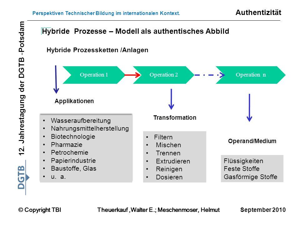 Hybride Prozesse – Modell als authentisches Abbild