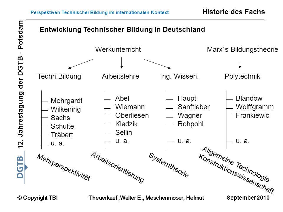 Historie des Fachs Entwicklung Technischer Bildung in Deutschland. Werkunterricht. Marx`s Bildungstheorie.